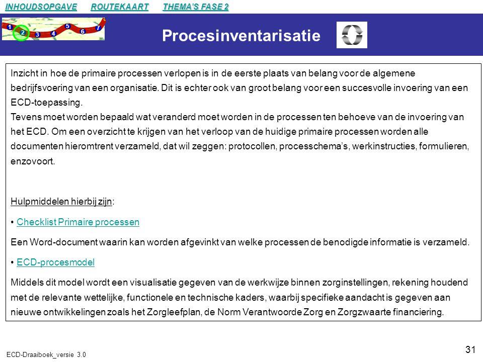 Procesinventarisatie