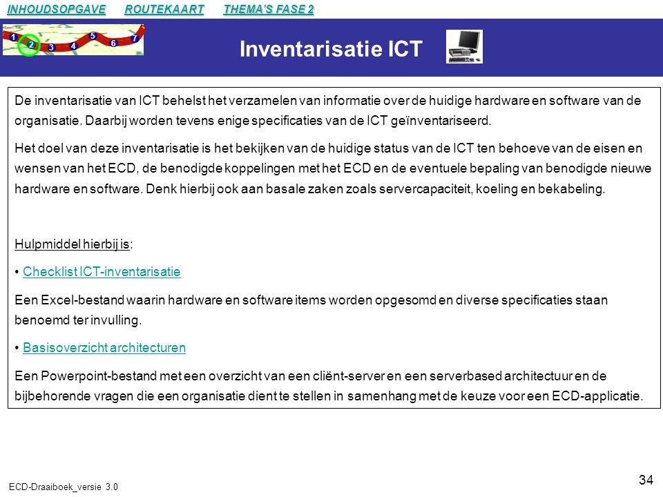 INHOUDSOPGAVE ROUTEKAART. THEMA'S FASE 2. 1. 2. 3. 4. 5. 6. 7. Inventarisatie ICT.