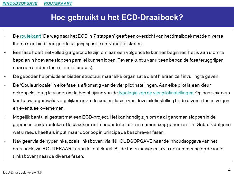 Hoe gebruikt u het ECD-Draaiboek