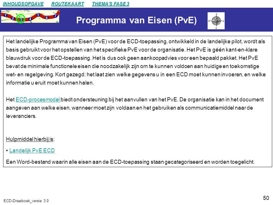 Programma van Eisen (PvE)