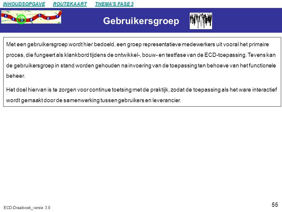 INHOUDSOPGAVE ROUTEKAART. THEMA'S FASE 3. 1. 2. 3. 4. 5. 6. 7. Gebruikersgroep.