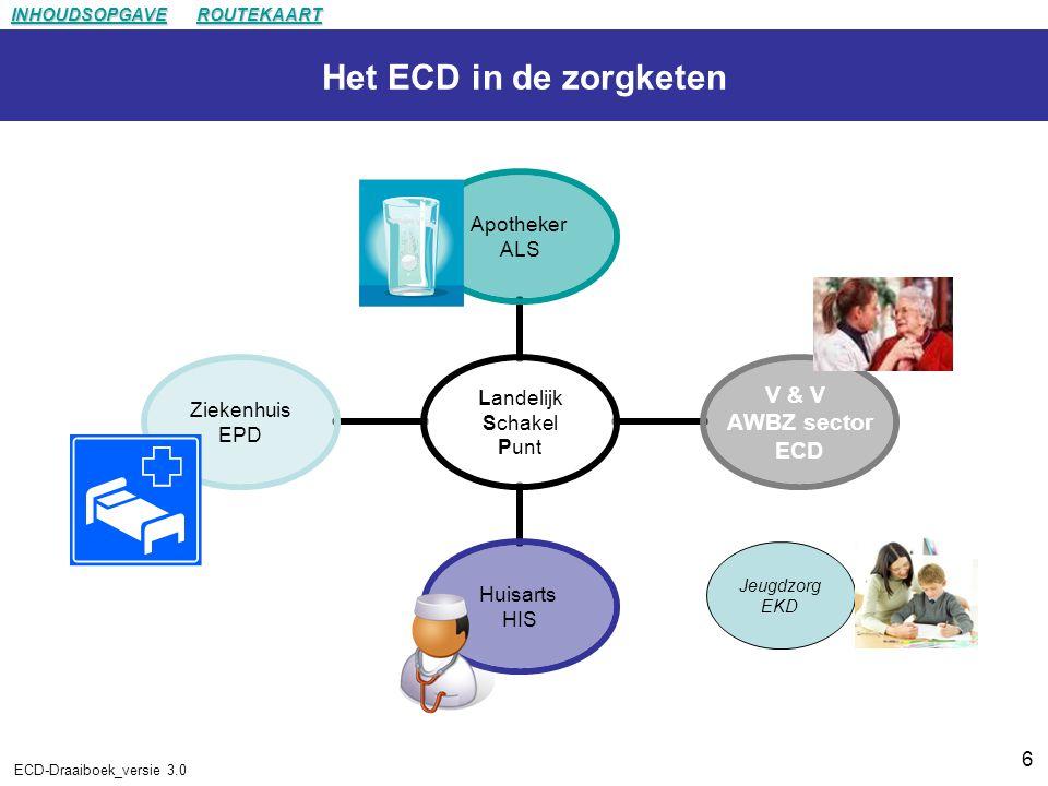 Het ECD in de zorgketen INHOUDSOPGAVE ROUTEKAART Jeugdzorg EKD