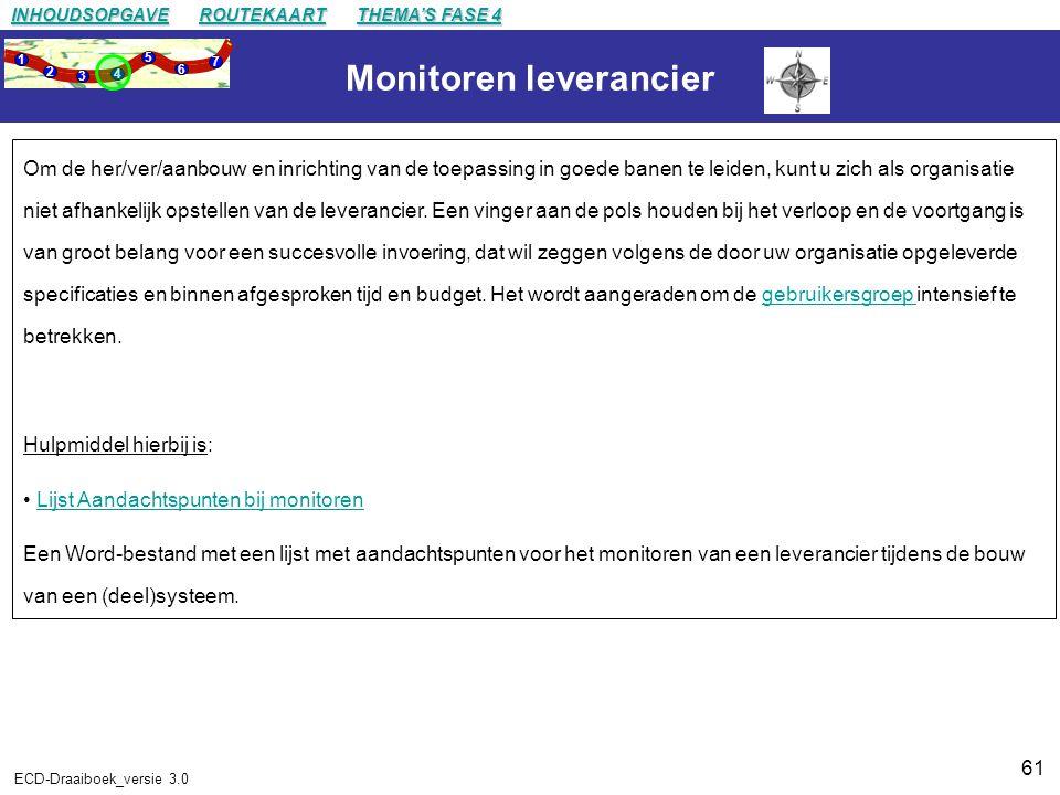 Monitoren leverancier