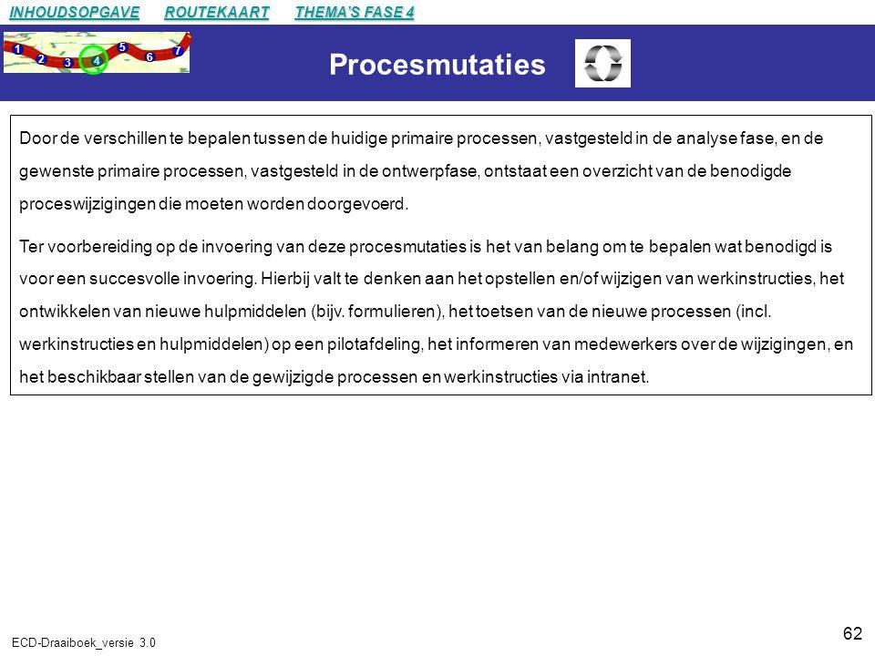 INHOUDSOPGAVE ROUTEKAART. THEMA'S FASE 4. 1. 2. 3. 4. 5. 6. 7. Procesmutaties.