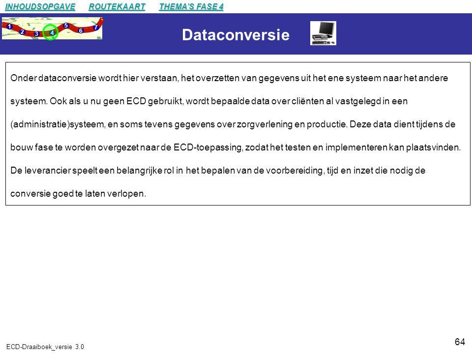 INHOUDSOPGAVE ROUTEKAART. THEMA'S FASE 4. 1. 2. 3. 4. 5. 6. 7. Dataconversie.
