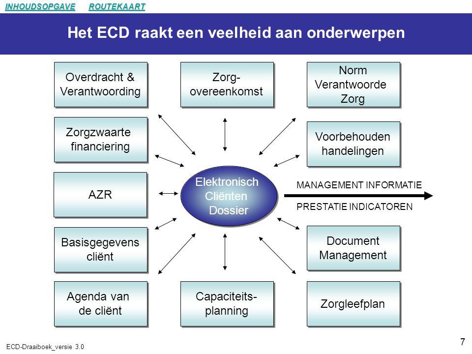 Het ECD raakt een veelheid aan onderwerpen