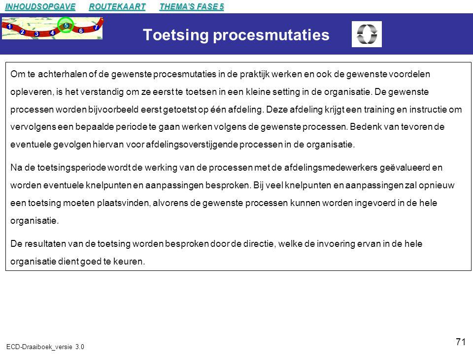 Toetsing procesmutaties