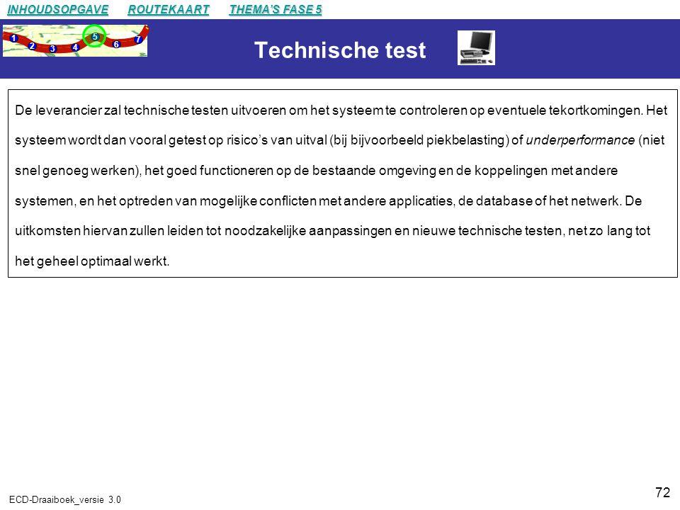 INHOUDSOPGAVE ROUTEKAART. THEMA'S FASE 5. 1. 2. 3. 4. 5. 6. 7. Technische test.