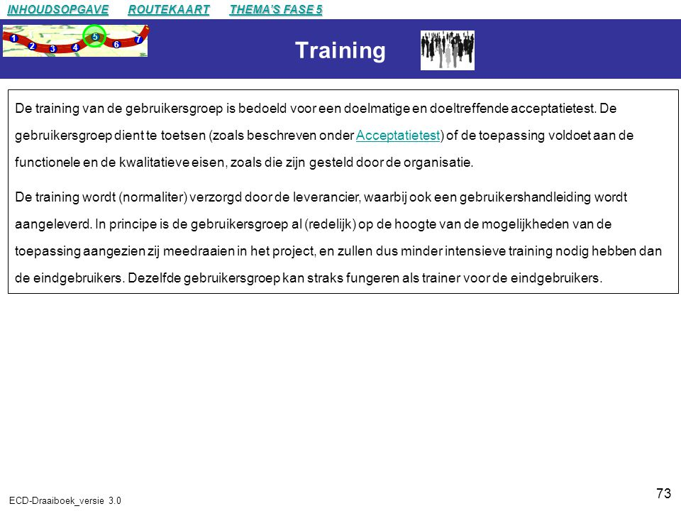 INHOUDSOPGAVE ROUTEKAART. THEMA'S FASE 5. 1. 2. 3. 4. 5. 6. 7. Training.