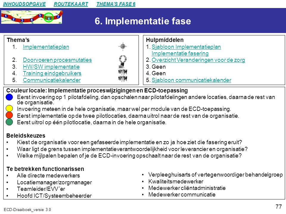 6. Implementatie fase Thema's Implementatieplan
