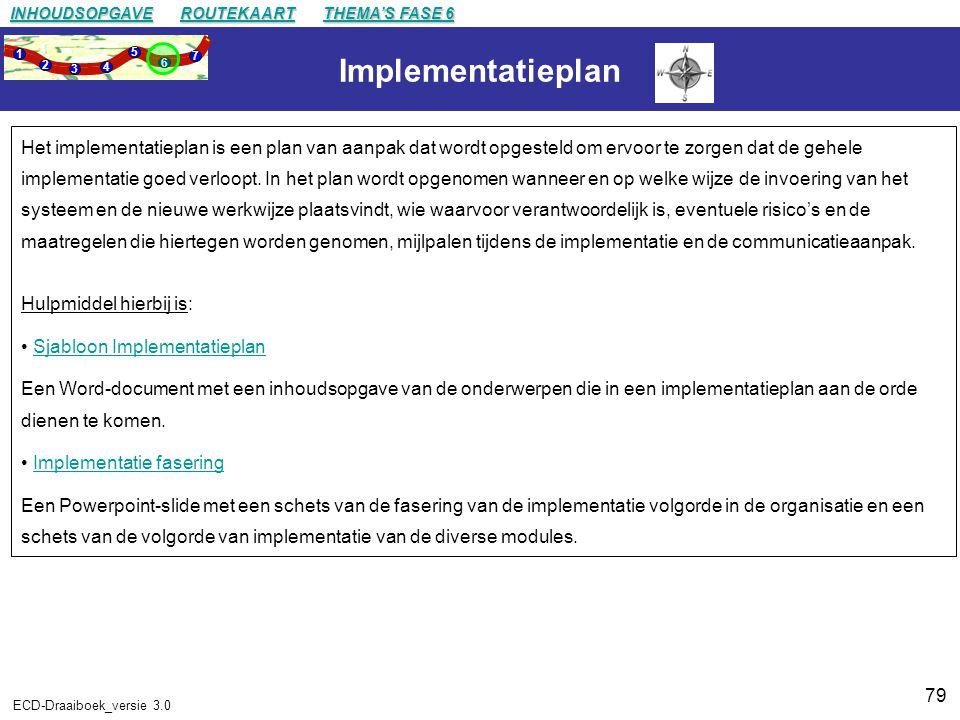 INHOUDSOPGAVE ROUTEKAART. THEMA'S FASE 6. 1. 2. 3. 4. 5. 6. 7. Implementatieplan.