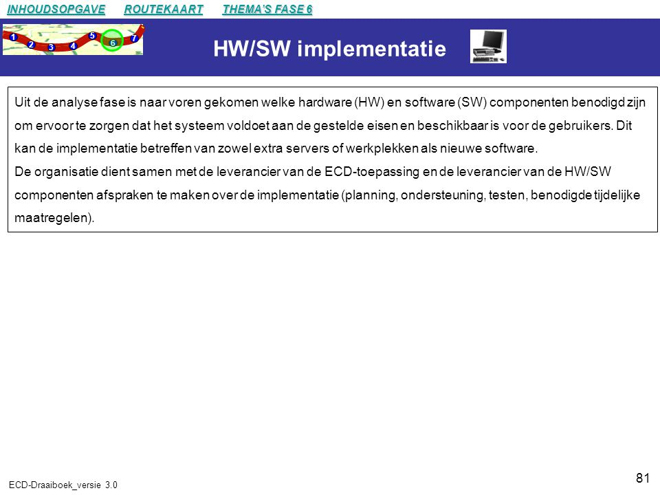 INHOUDSOPGAVE ROUTEKAART. THEMA'S FASE 6. 1. 2. 3. 4. 5. 6. 7. HW/SW implementatie.