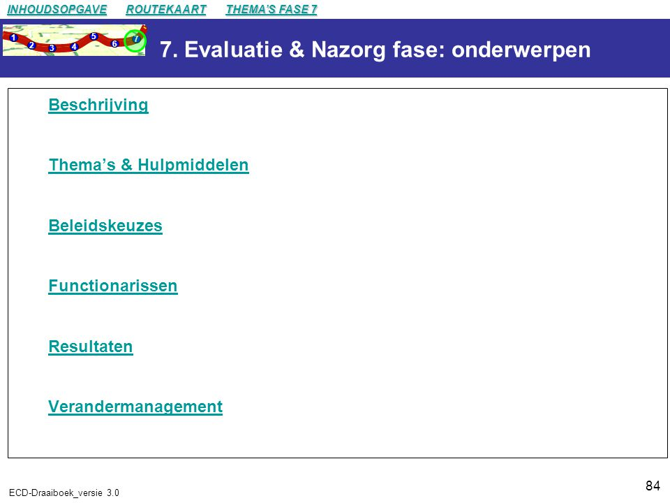 7. Evaluatie & Nazorg fase: onderwerpen