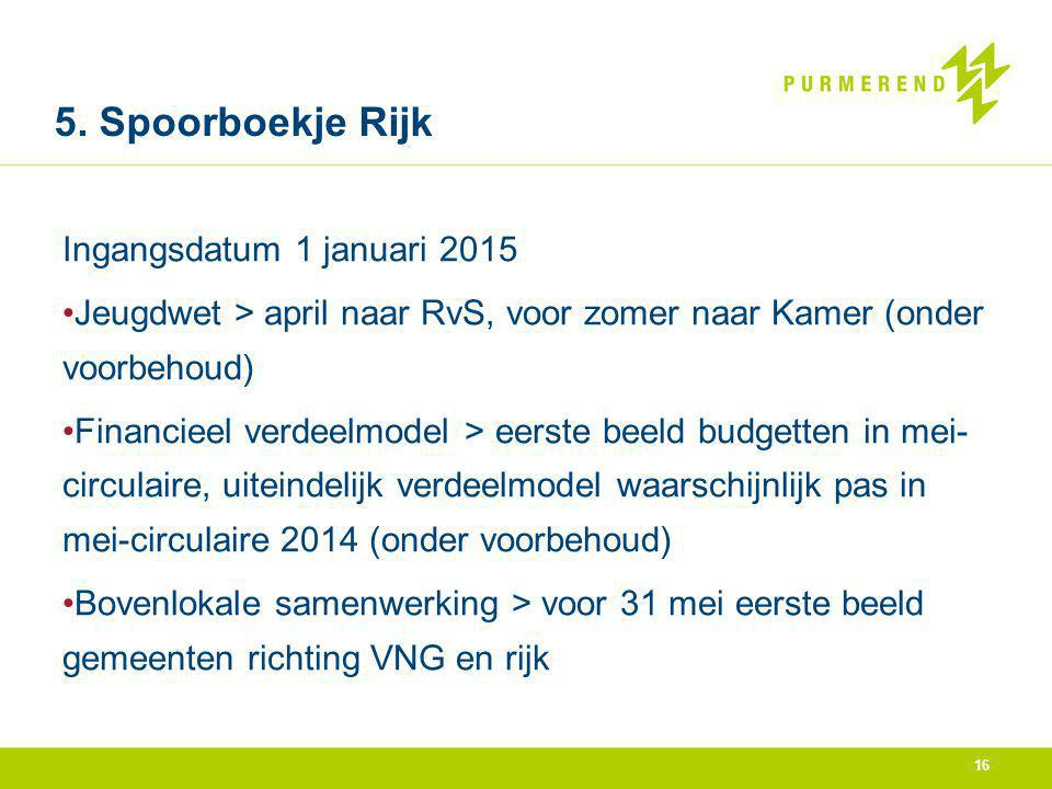 5. Spoorboekje Rijk Ingangsdatum 1 januari 2015