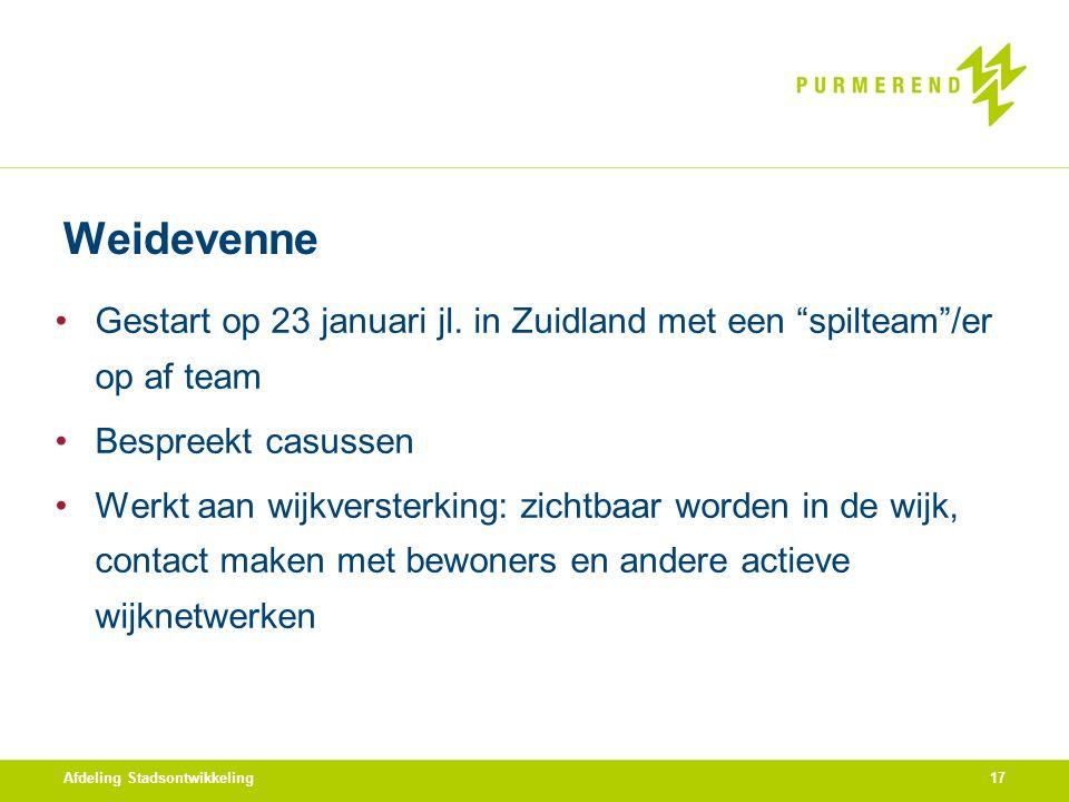 Weidevenne Gestart op 23 januari jl. in Zuidland met een spilteam /er op af team. Bespreekt casussen.