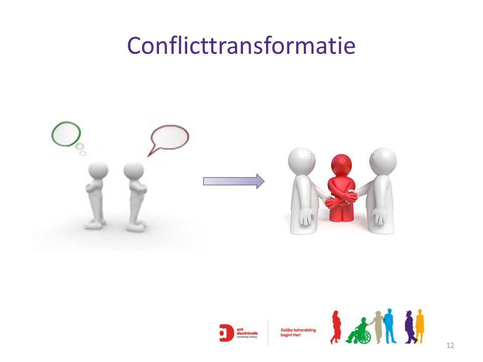 Conflicttransformatie