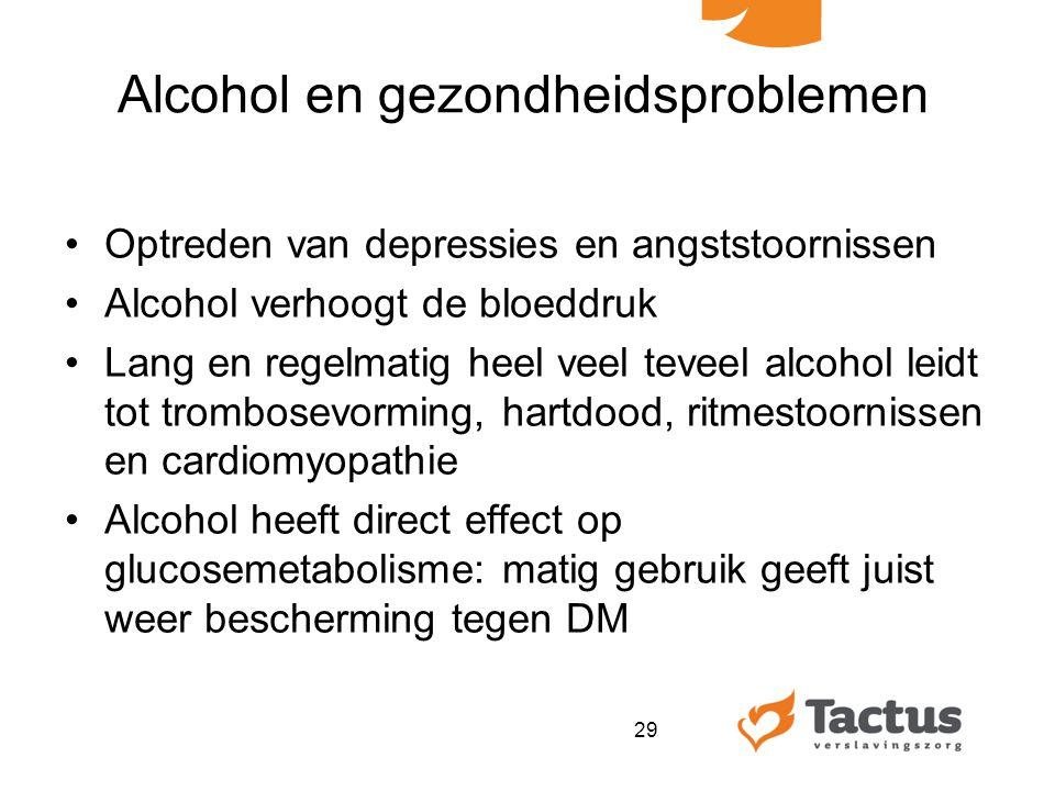 Alcohol en gezondheidsproblemen