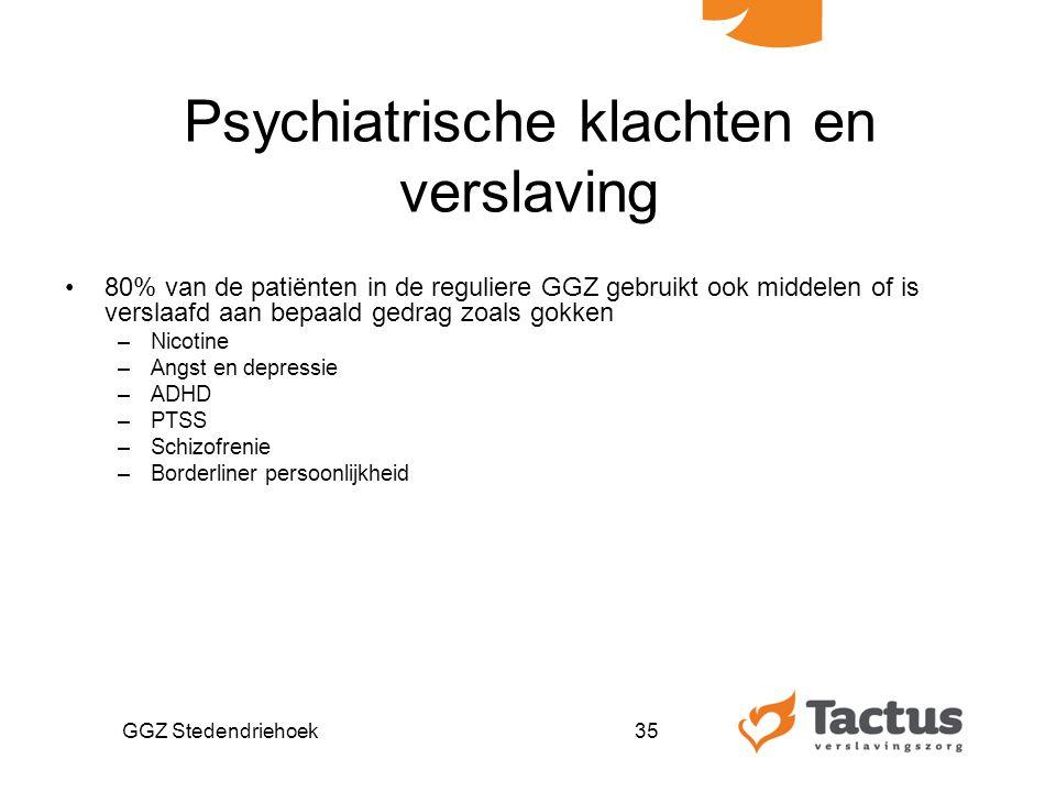 Psychiatrische klachten en verslaving