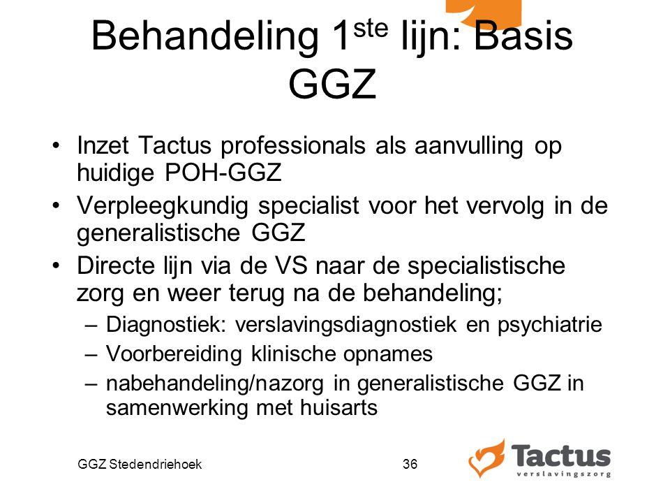 Behandeling 1ste lijn: Basis GGZ