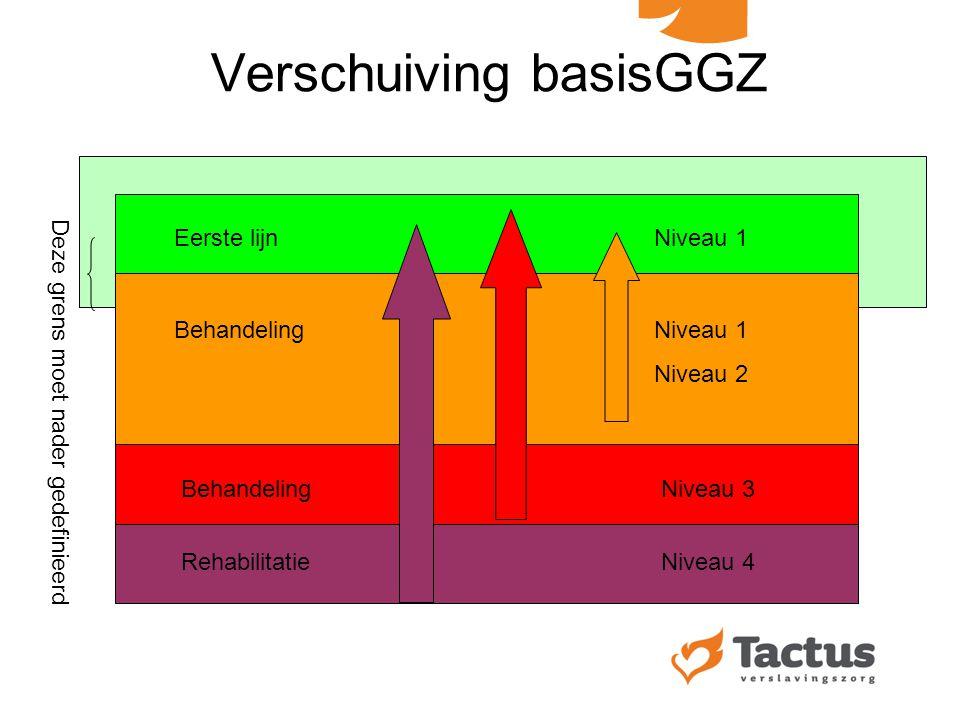 Verschuiving basisGGZ