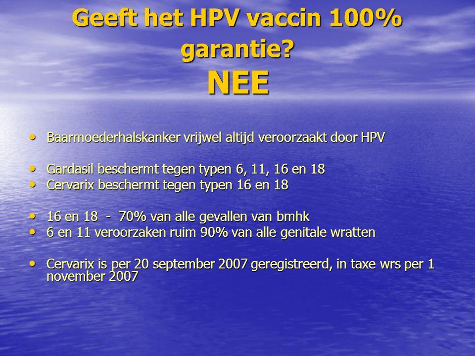 Geeft het HPV vaccin 100% garantie NEE