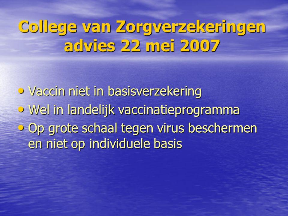 College van Zorgverzekeringen advies 22 mei 2007