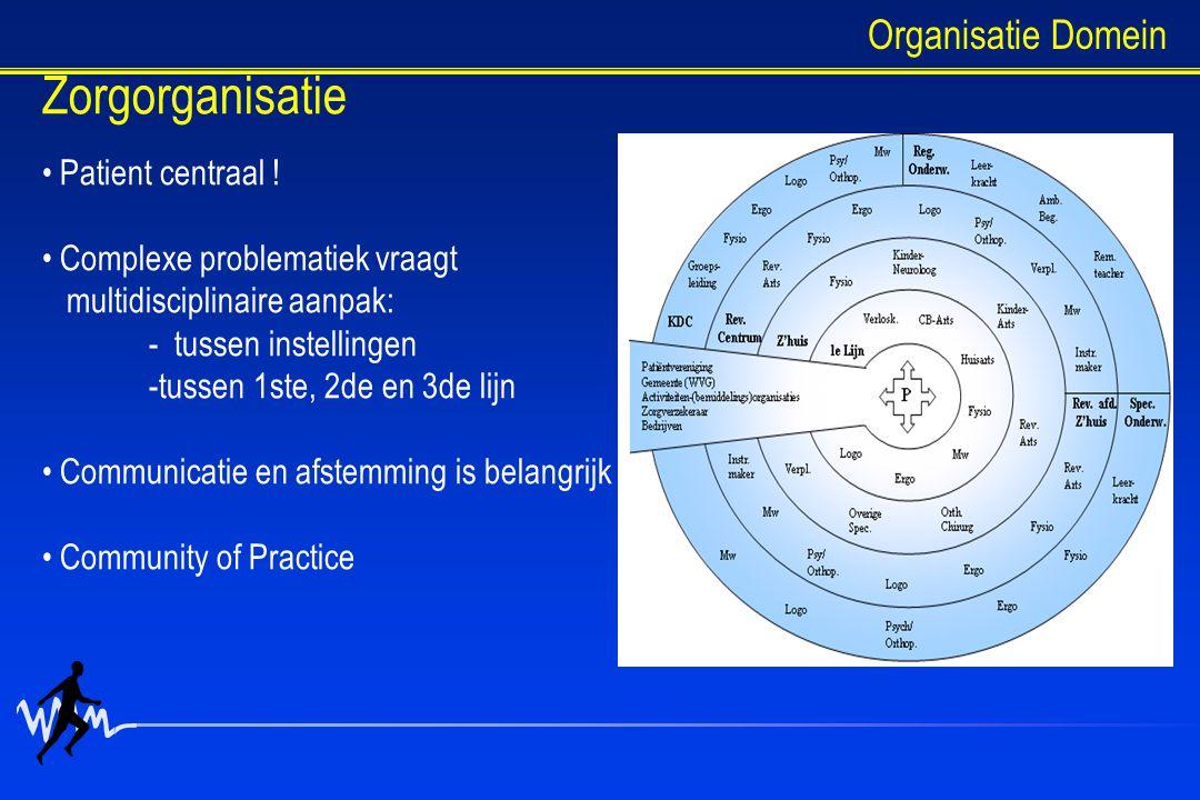 Zorgorganisatie Organisatie Domein Patient centraal !