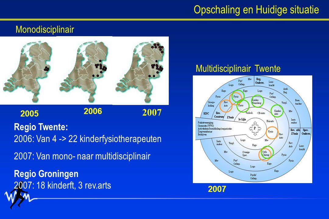 Multidisciplinair Twente