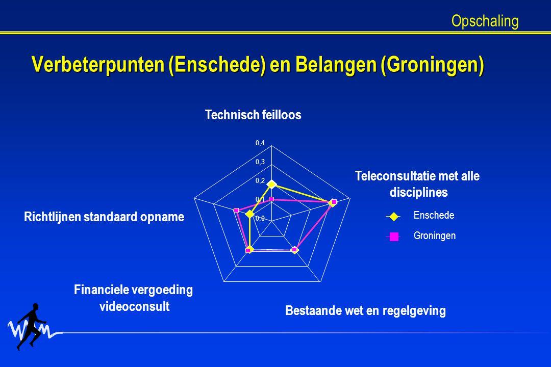 Verbeterpunten (Enschede) en Belangen (Groningen)