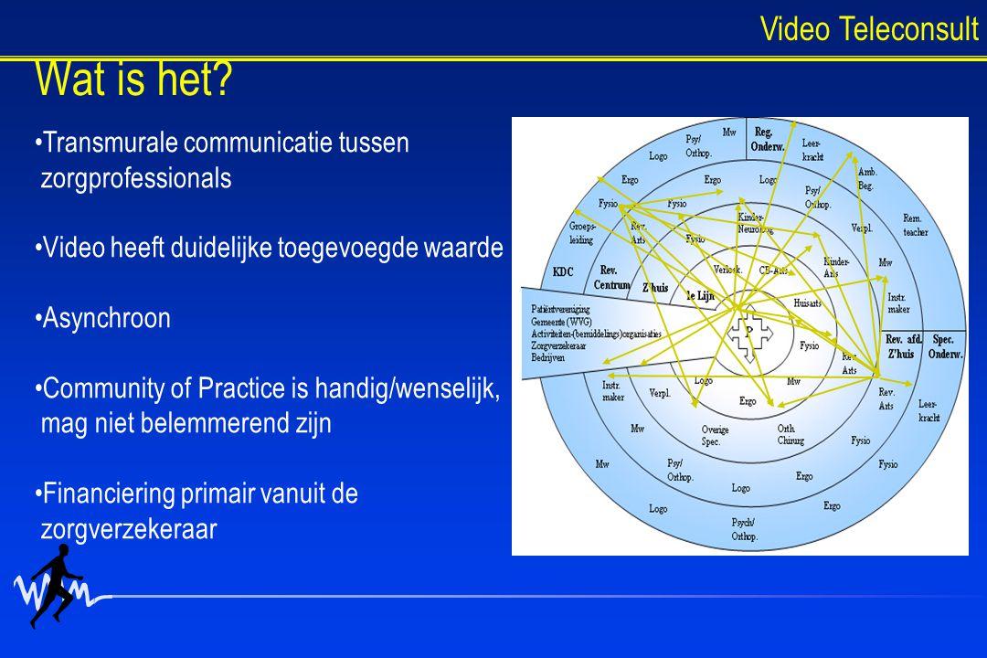 Wat is het Video Teleconsult