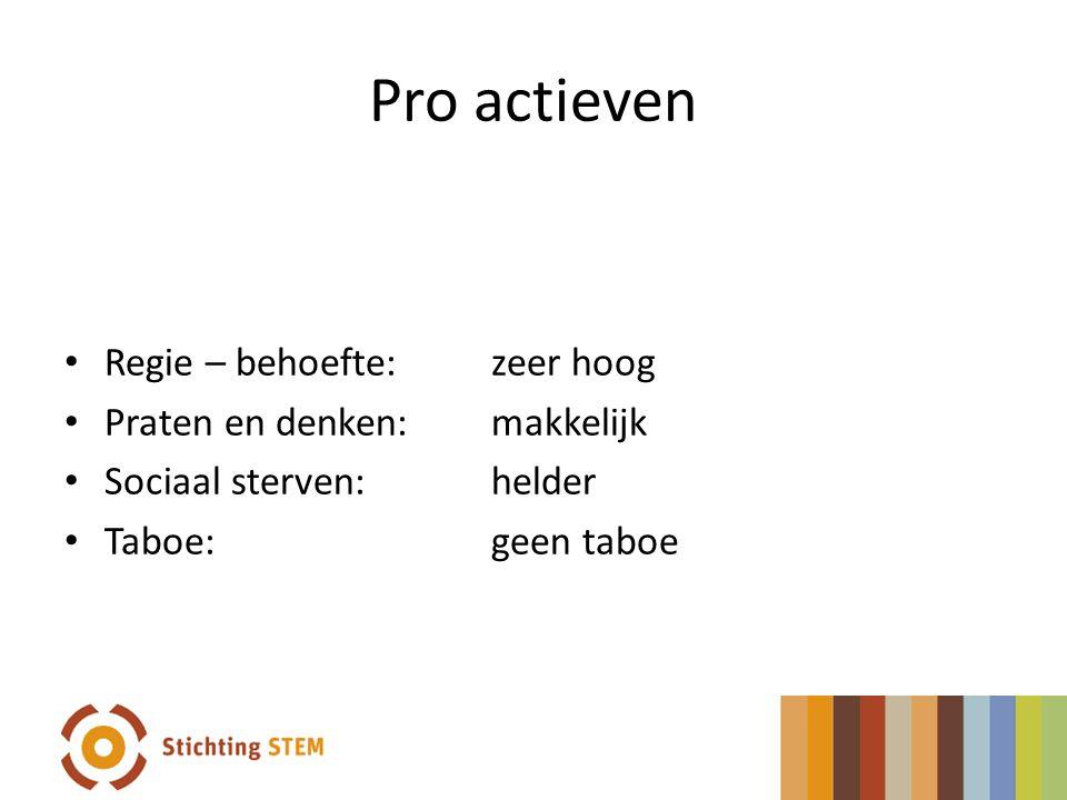 Pro actieven Regie – behoefte: zeer hoog Praten en denken: makkelijk