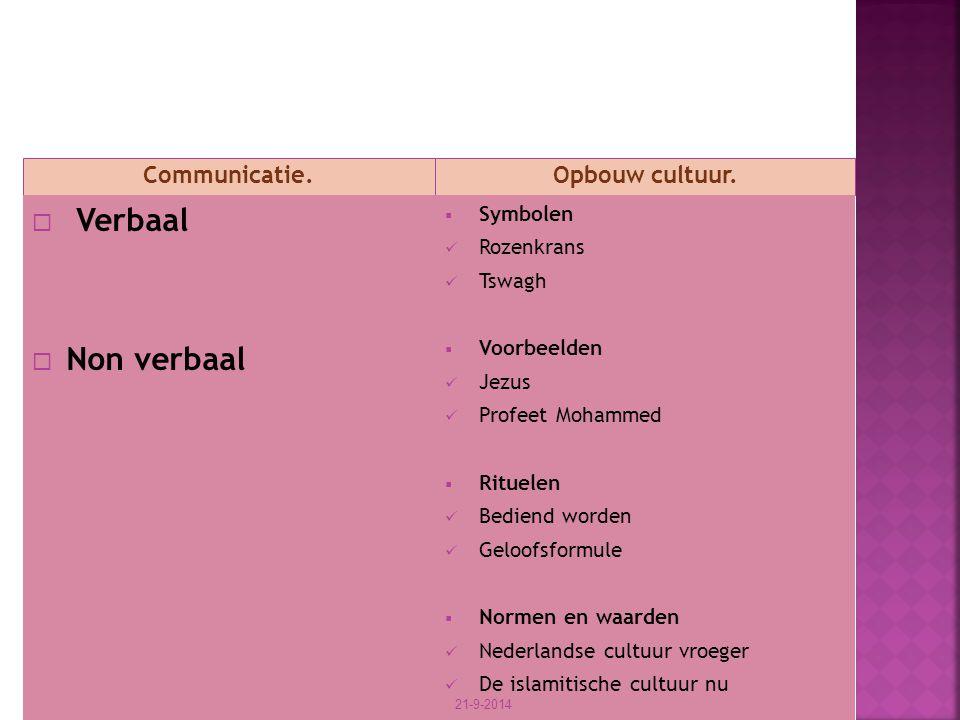 Verbaal Non verbaal Communicatie. Opbouw cultuur. Symbolen Rozenkrans