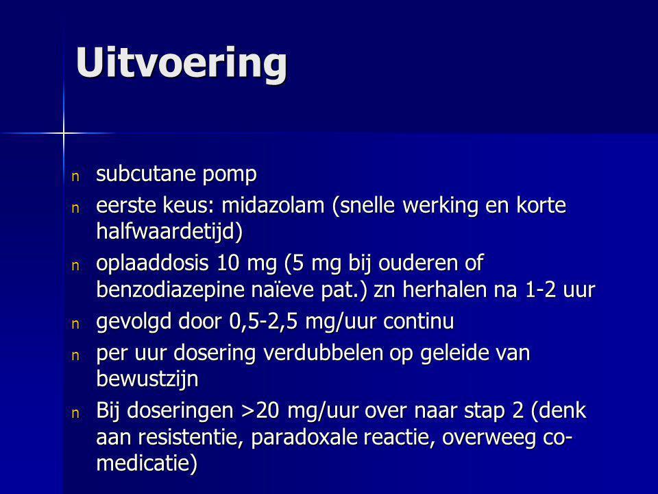 Uitvoering subcutane pomp