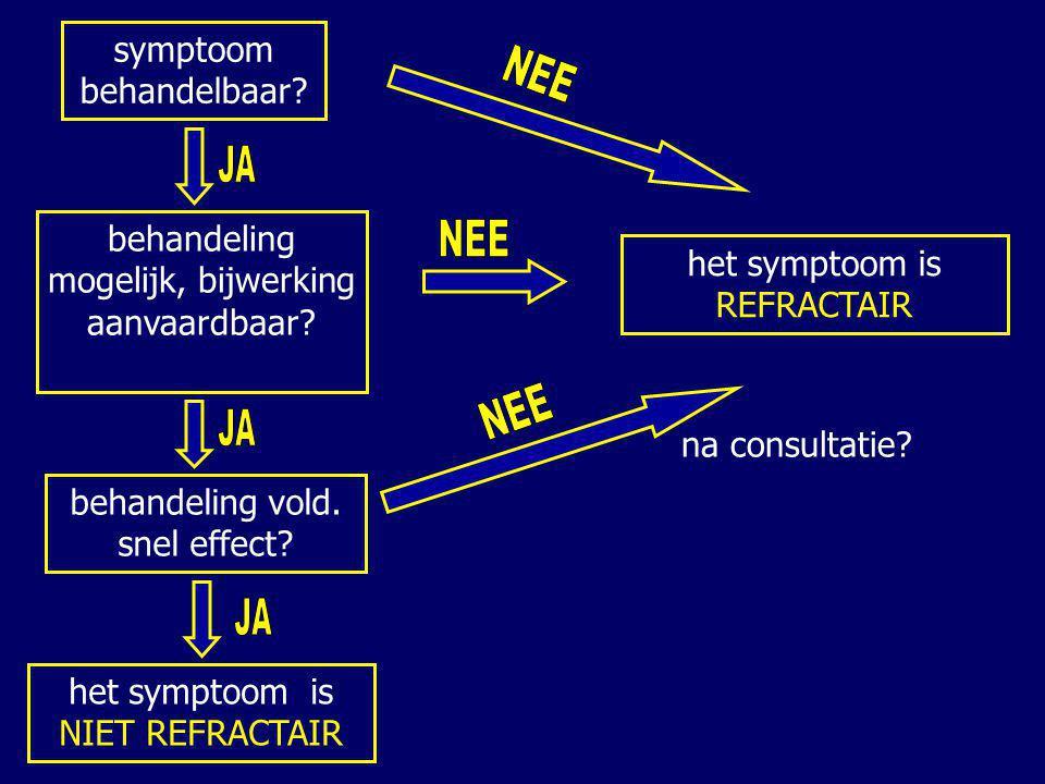 NEE JA symptoom behandelbaar