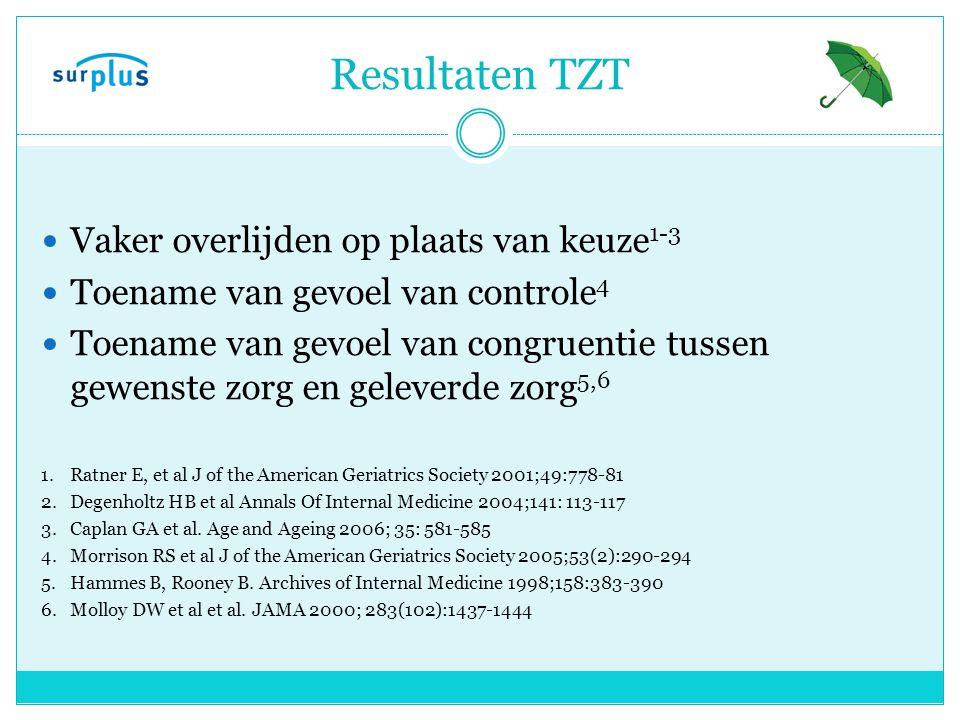 Resultaten TZT Vaker overlijden op plaats van keuze1-3