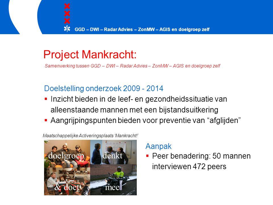 Project Mankracht: doelgroep denkt & doet mee mee