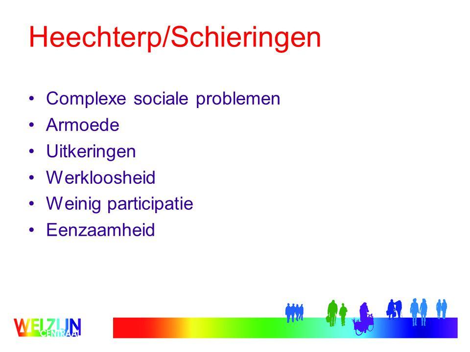 Heechterp/Schieringen
