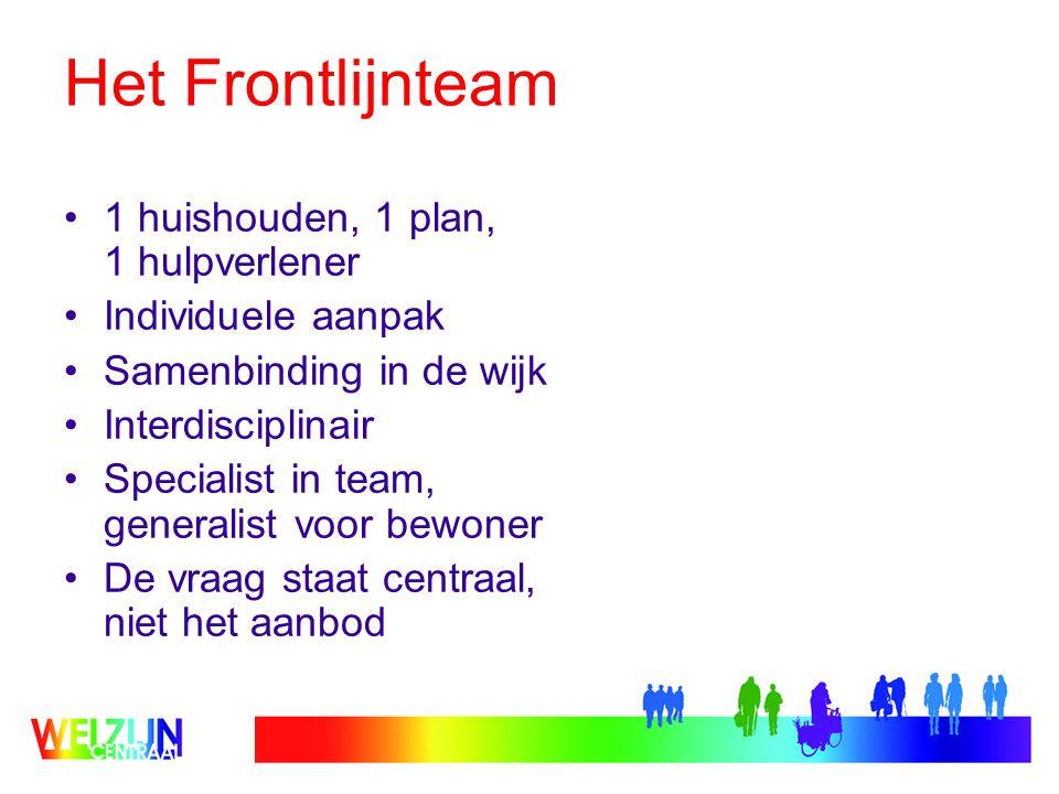 Het Frontlijnteam 1 huishouden, 1 plan, 1 hulpverlener