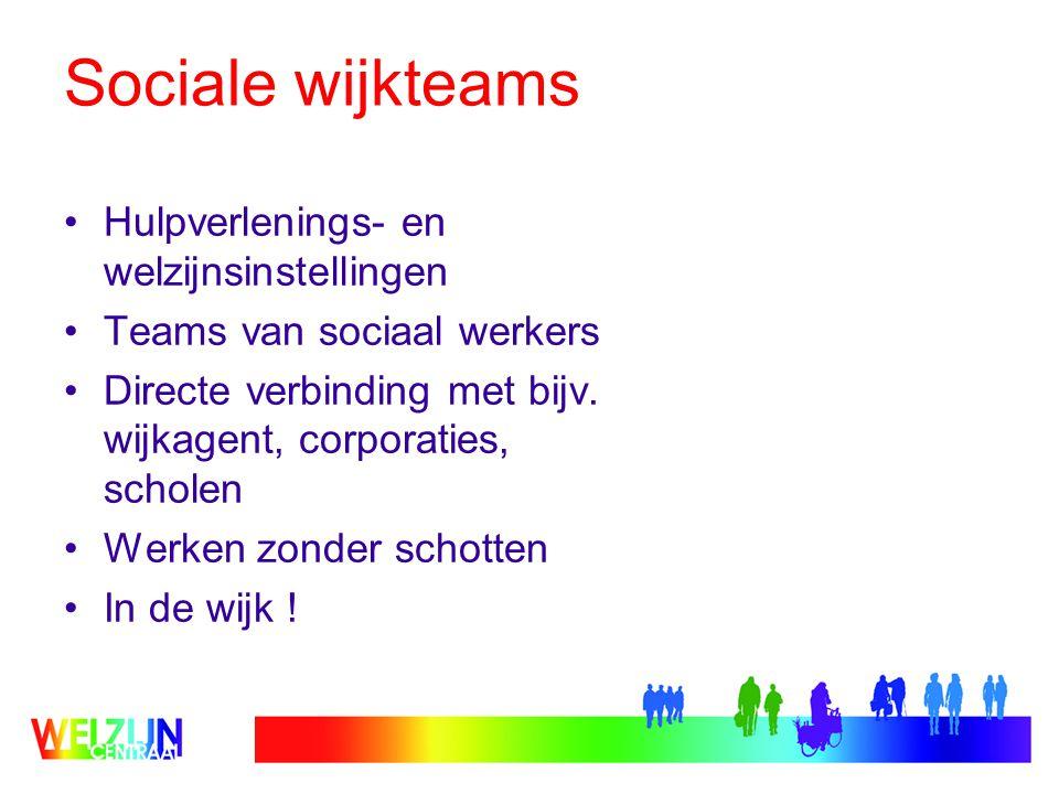 Sociale wijkteams Hulpverlenings- en welzijnsinstellingen