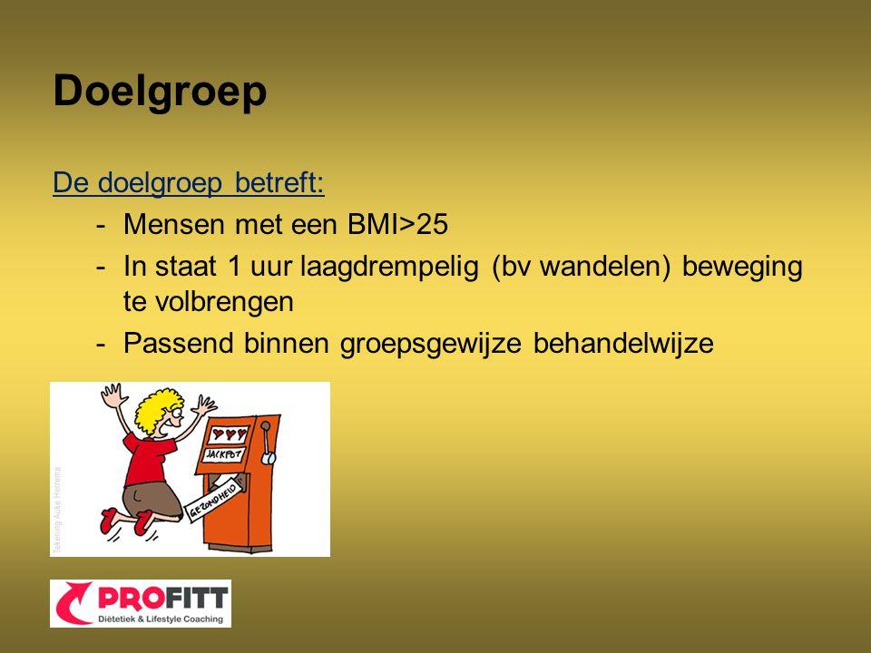 Doelgroep De doelgroep betreft: Mensen met een BMI>25