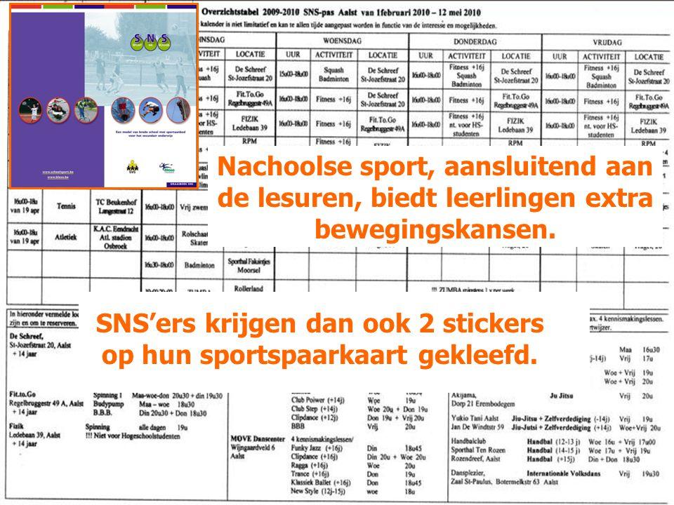 SNS'ers krijgen dan ook 2 stickers op hun sportspaarkaart gekleefd.