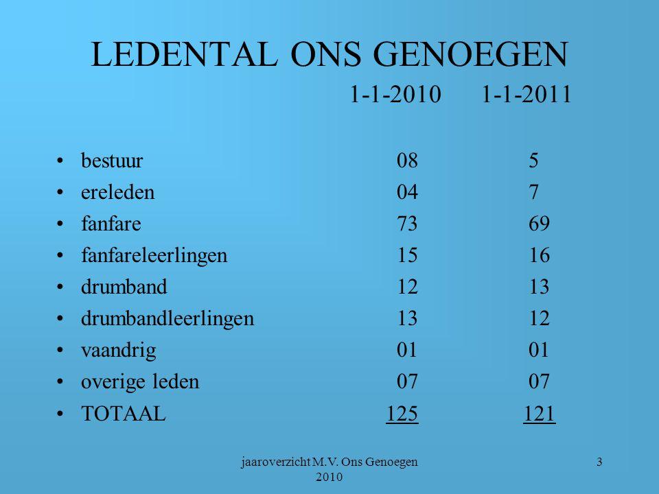 LEDENTAL ONS GENOEGEN 1-1-2010 1-1-2011