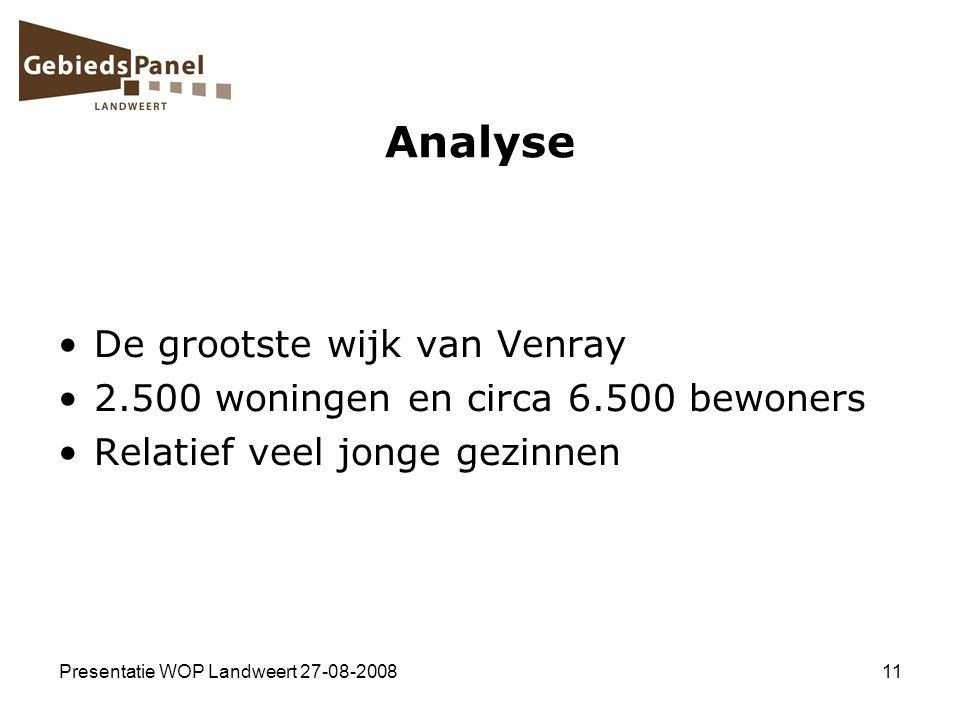 Analyse De grootste wijk van Venray