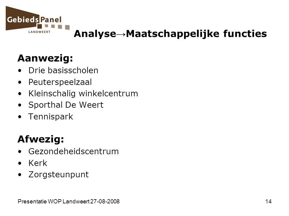 Analyse→Maatschappelijke functies