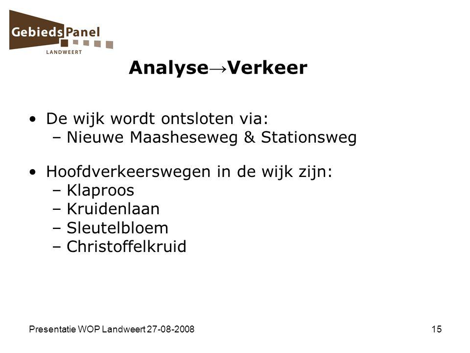 Analyse→Verkeer De wijk wordt ontsloten via: