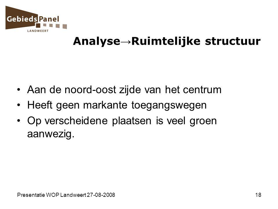Analyse→Ruimtelijke structuur
