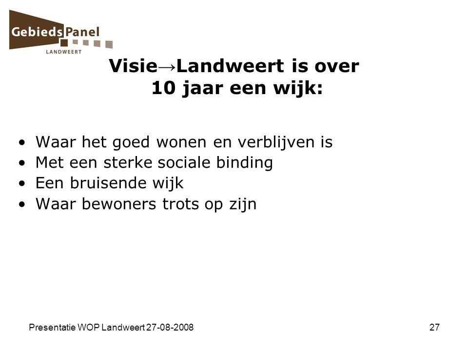 Visie→Landweert is over 10 jaar een wijk: