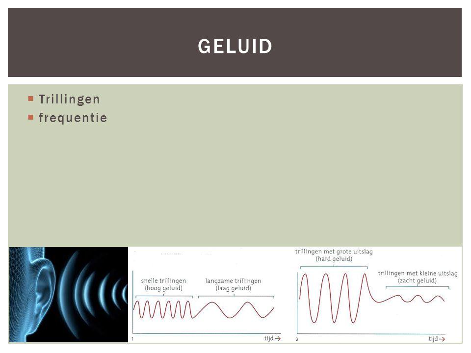 geluid Trillingen frequentie