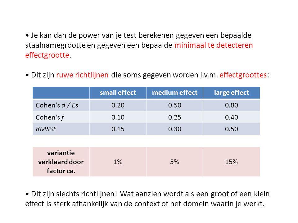 variantie verklaard door factor ca.