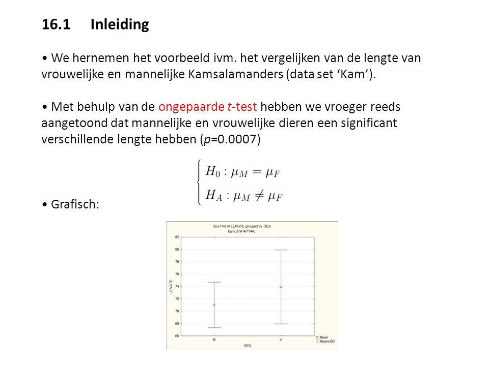 16.1 Inleiding • We hernemen het voorbeeld ivm. het vergelijken van de lengte van vrouwelijke en mannelijke Kamsalamanders (data set 'Kam').